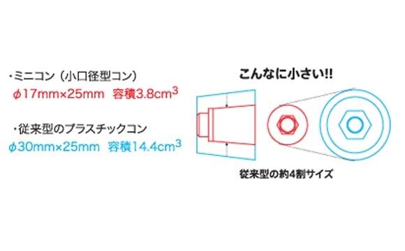 ミニコンの形状紹介